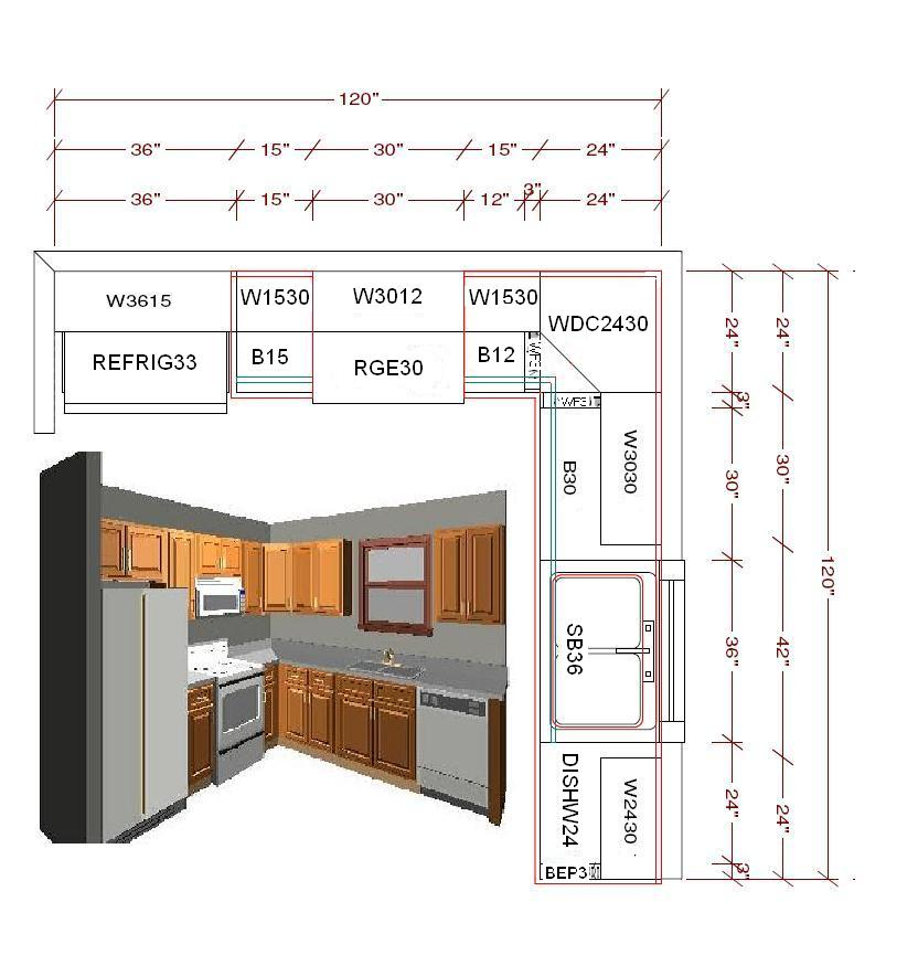 what is a 10x10 kitchen-edgewood cabinetry